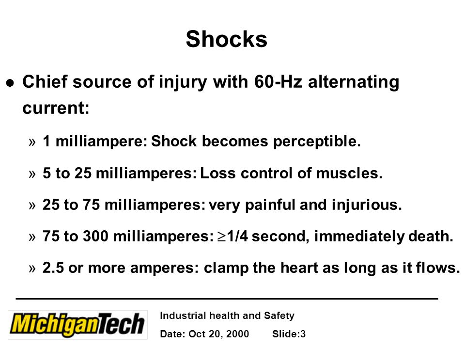Industrial health and Safety Date: Oct 20, 2000 Slide:3 Shocks l Chief source of injury with 60-Hz alternating current: »1 milliampere: Shock becomes