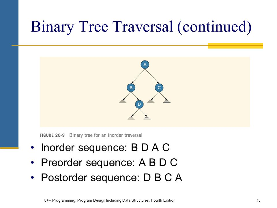 Binary Tree Traversal (continued) Inorder sequence: B D A C Preorder sequence: A B D C Postorder sequence: D B C A C++ Programming: Program Design Including Data Structures, Fourth Edition18
