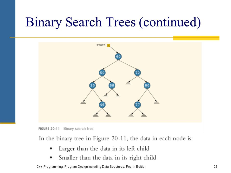 Binary Search Trees (continued) C++ Programming: Program Design Including Data Structures, Fourth Edition28