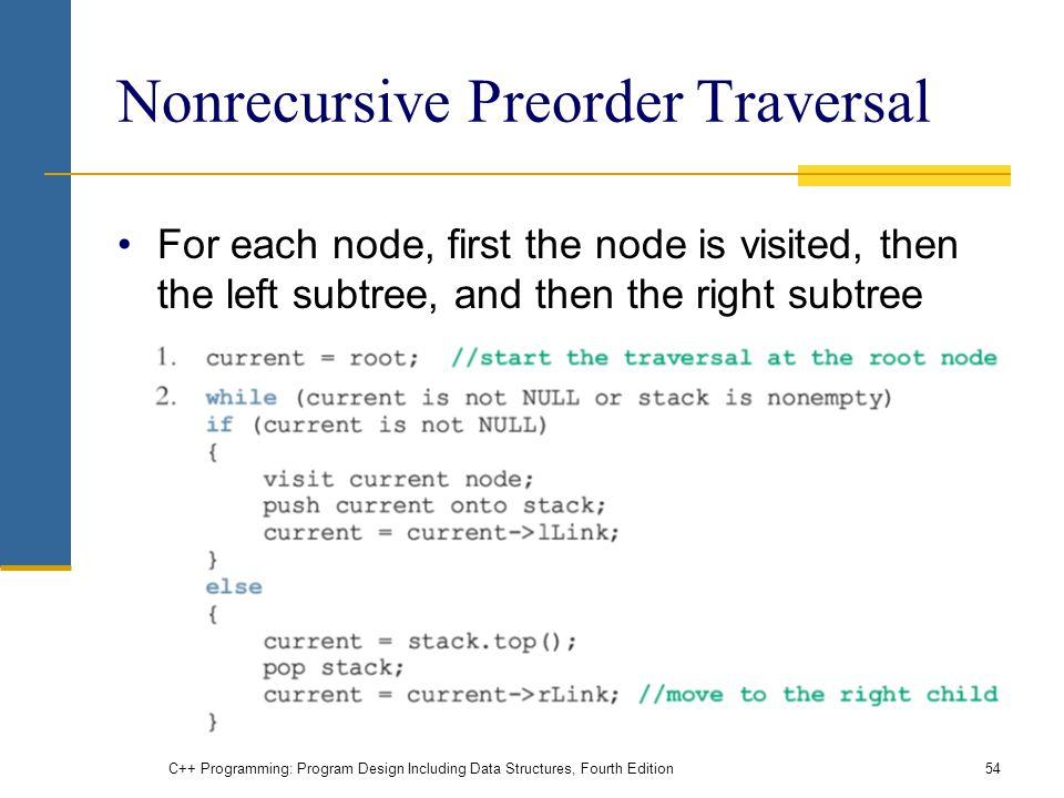 Nonrecursive Preorder Traversal For each node, first the node is visited, then the left subtree, and then the right subtree C++ Programming: Program Design Including Data Structures, Fourth Edition54