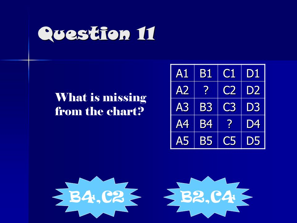 Question 11 B4,C2B2,C4 A1B1C1D1 A2 C2D2 A3B3C3D3 A4B4 D4 A5B5C5D5 What is missing from the chart