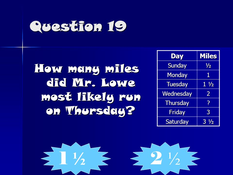 Question 19 How many miles did Mr. Lowe most likely run on Thursday.