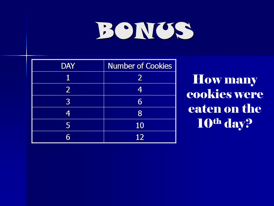 BONUS DAY Number of Cookies 12 24 36 48 510 612 How many cookies were eaten on the 10 th day?