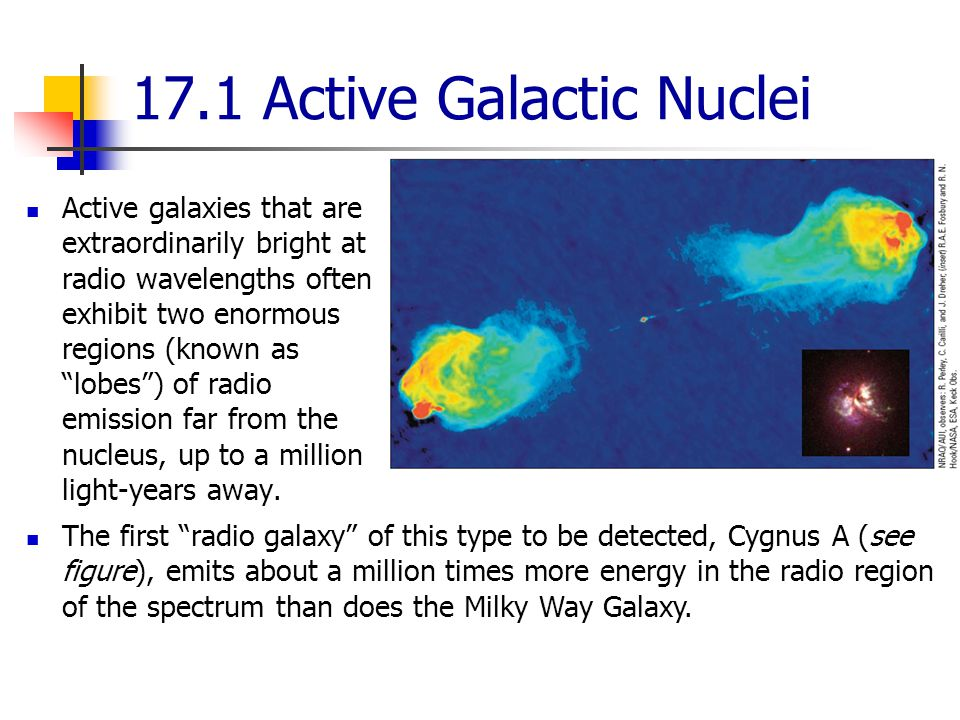 17.1 Active Galactic Nuclei Active galaxies that are extraordinarily bright at radio wavelengths often exhibit two enormous regions (known as lobes ) of radio emission far from the nucleus, up to a million light-years away.
