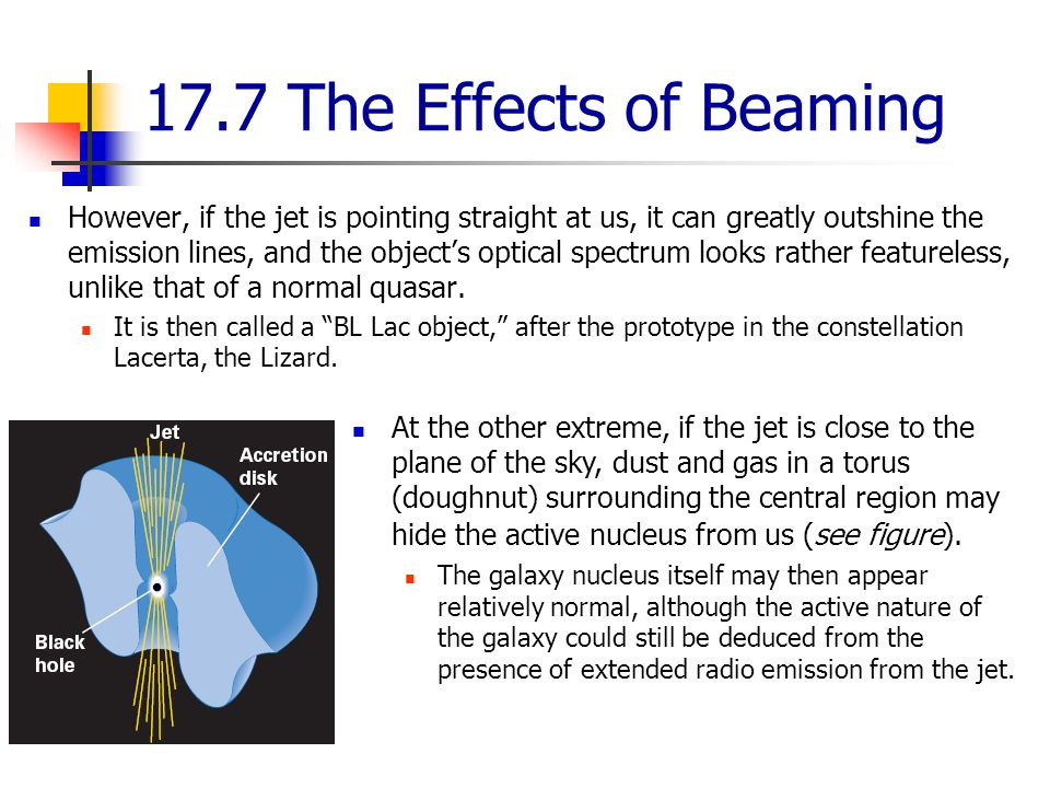 17.7 The Effects of Beaming However, if the jet is pointing straight at us, it can greatly outshine the emission lines, and the object's optical spectrum looks rather featureless, unlike that of a normal quasar.