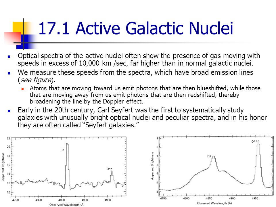 17.1 Active Galactic Nuclei Optical spectra of the active nuclei often show the presence of gas moving with speeds in excess of 10,000 km /sec, far higher than in normal galactic nuclei.