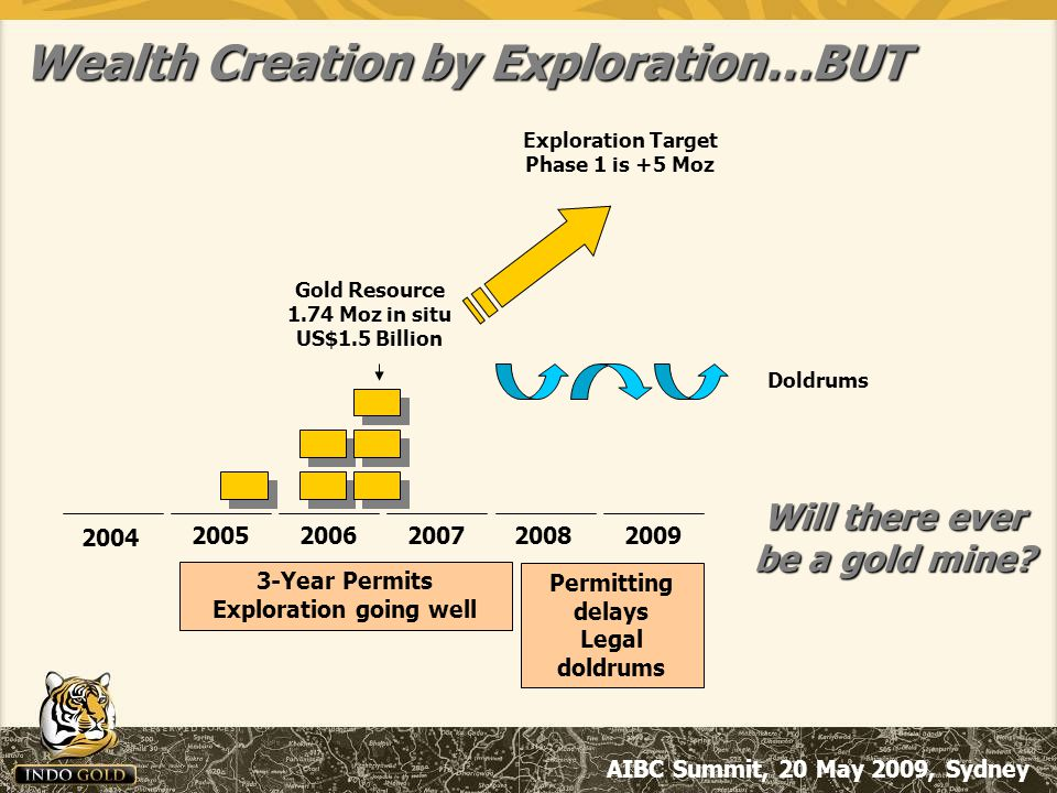 AIBC Summit, 20 May 2009, Sydney Wealth Creation by Exploration…BUT 2004 20052006200720082009 Gold Resource 1.74 Moz in situ US$1.5 Billion Exploration Target Phase 1 is +5 Moz Doldrums 3-Year Permits Exploration going well Permitting delays Legal doldrums Will there ever be a gold mine