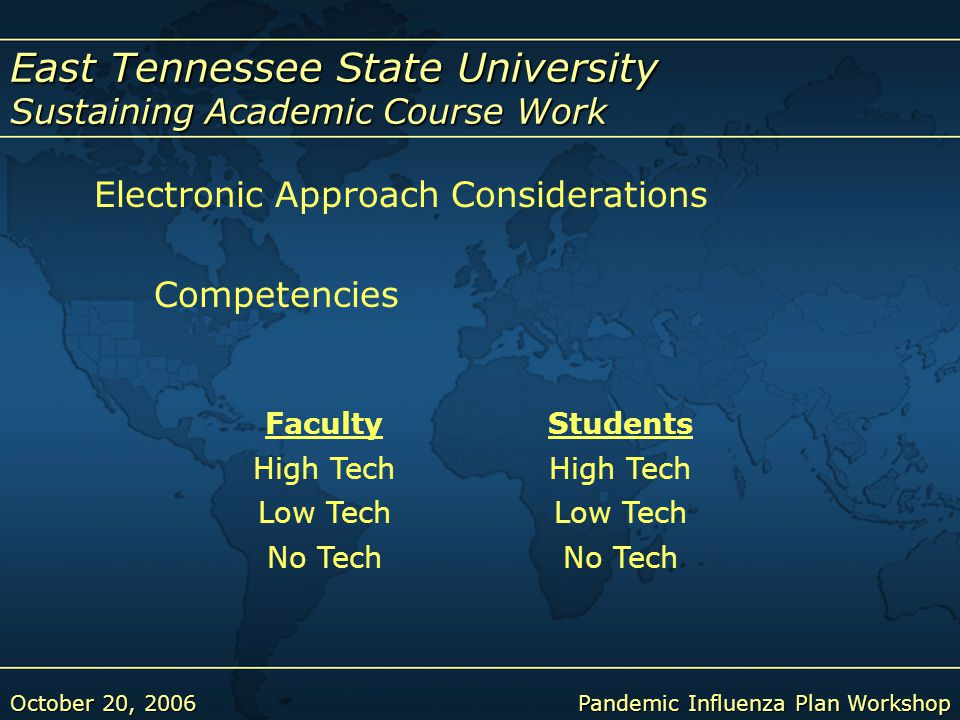 East Tennessee State University Sustaining Academic Course Work October 20, 2006Pandemic Influenza Plan Workshop Electronic Approach Considerations Competencies FacultyStudents High Tech Low Tech No Tech