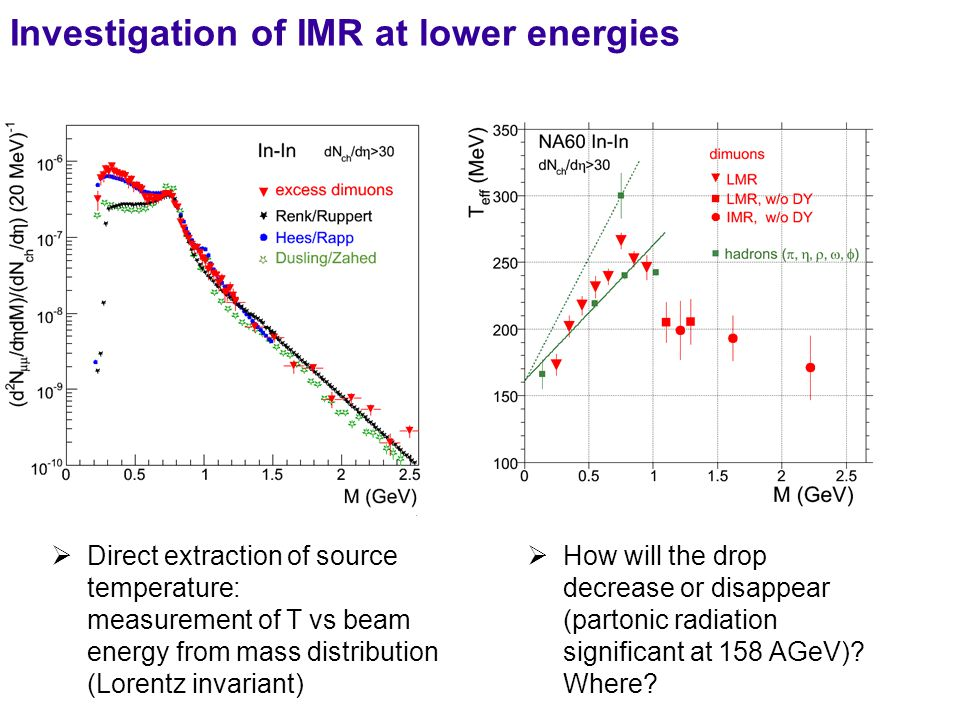 11  How will the drop decrease or disappear (partonic radiation significant at 158 AGeV).