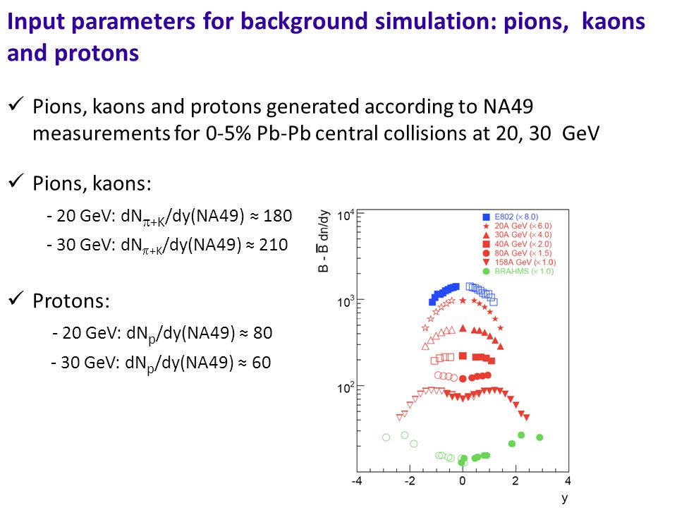 Input parameters for background simulation: pions, kaons and protons Pions, kaons and protons generated according to NA49 measurements for 0-5% Pb-Pb central collisions at 20, 30 GeV Pions, kaons: - 20 GeV: dN  +K /dy(NA49) ≈ 180 - 30 GeV: dN  +K /dy(NA49) ≈ 210 Protons: - 20 GeV: dN p /dy(NA49) ≈ 80 - 30 GeV: dN p /dy(NA49) ≈ 60