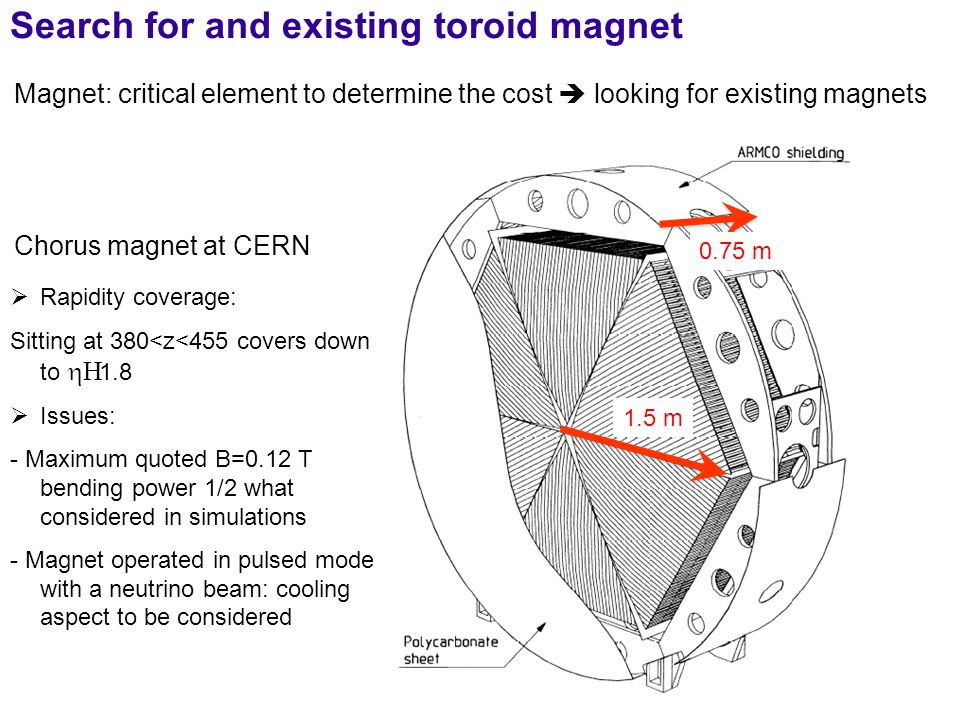 1.5 m 0.75 m  Rapidity coverage: Sitting at 380<z<455 covers down to  1.8  Issues: - Maximum quoted B=0.12 T bending power 1/2 what considered in simulations - Magnet operated in pulsed mode with a neutrino beam: cooling aspect to be considered Search for and existing toroid magnet Magnet: critical element to determine the cost  looking for existing magnets Chorus magnet at CERN