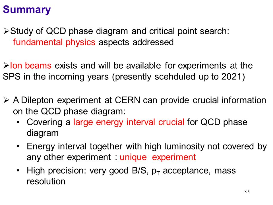 35 Summary  Ion beams exists and will be available for experiments at the SPS in the incoming years (presently scehduled up to 2021)  A Dilepton experiment at CERN can provide crucial information on the QCD phase diagram: Covering a large energy interval crucial for QCD phase diagram Energy interval together with high luminosity not covered by any other experiment : unique experiment High precision: very good B/S, p T acceptance, mass resolution  Study of QCD phase diagram and critical point search: fundamental physics aspects addressed