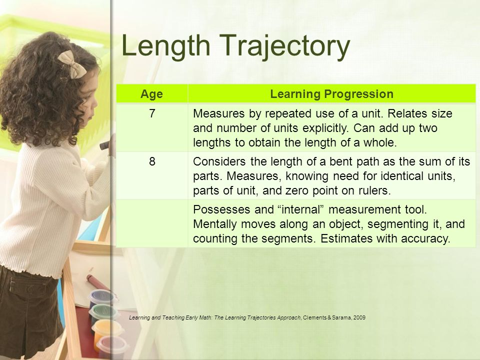 Length Trajectory AgeLearning Progression 7Measures by repeated use of a unit.