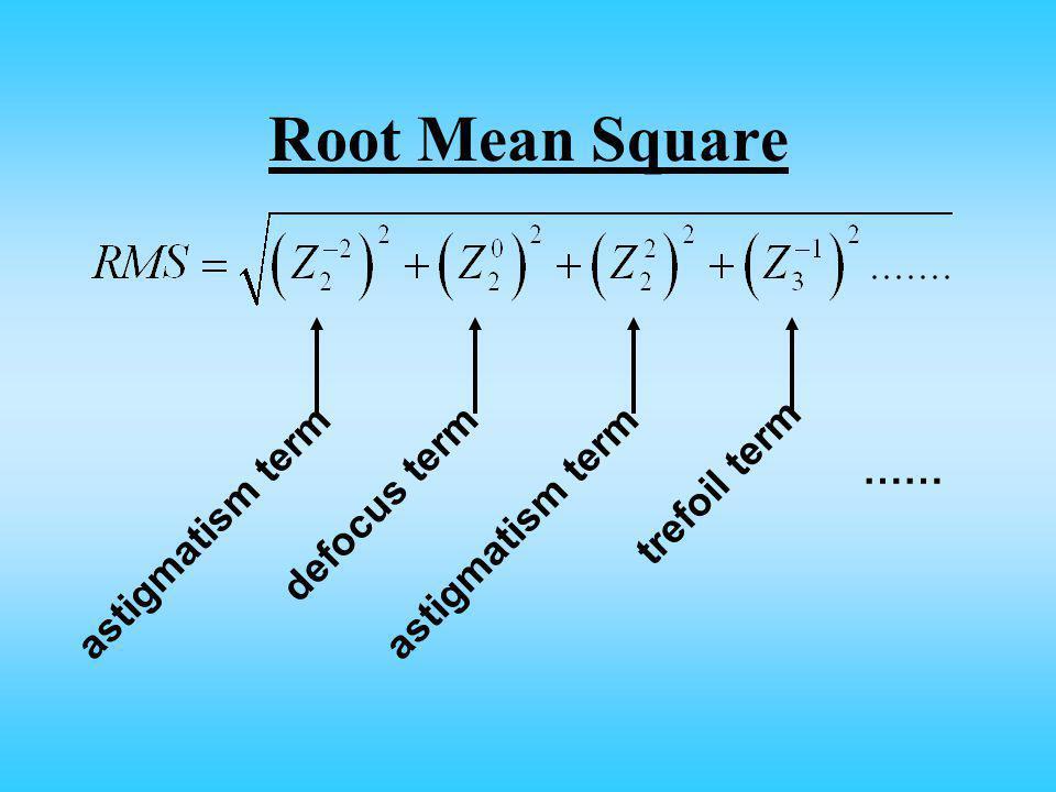 Root Mean Square astigmatism term defocus term astigmatism term trefoil term ……
