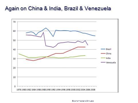 Again on China & India, Brazil & Venezuela Economia dello Sviluppo