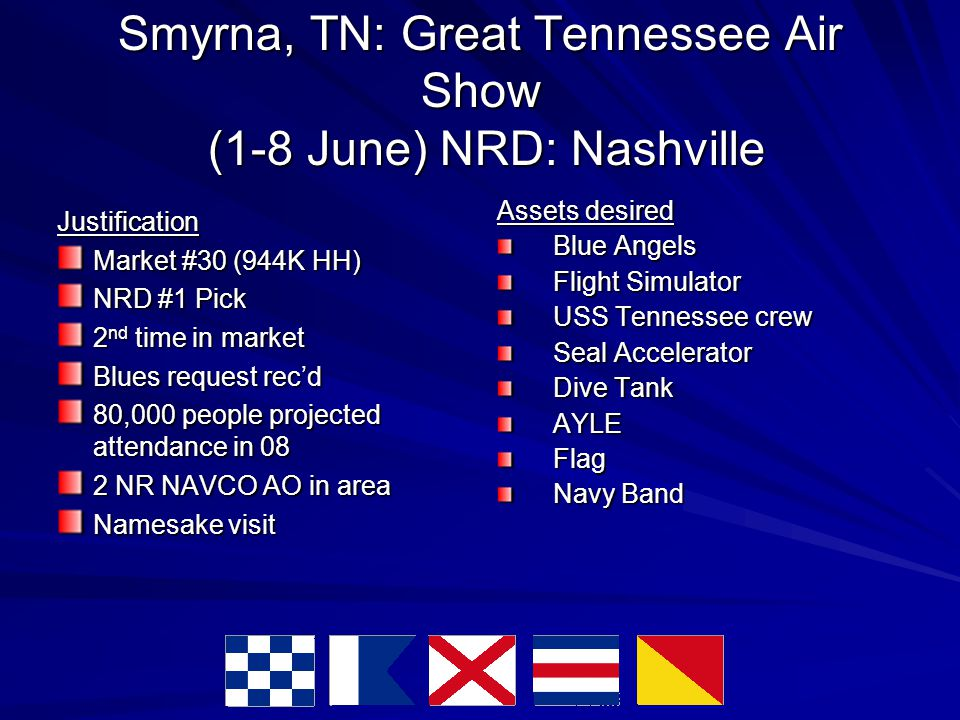 Smyrna, TN: Great Tennessee Air Show (1-8 June) NRD: Nashville Justification Market #30 (944K HH)‏ NRD #1 Pick 2 nd time in market Blues request rec'd 80,000 people projected attendance in 08 2 NR NAVCO AO in area Namesake visit Assets desired Blue Angels Flight Simulator USS Tennessee crew Seal Accelerator Dive Tank AYLEFlag Navy Band