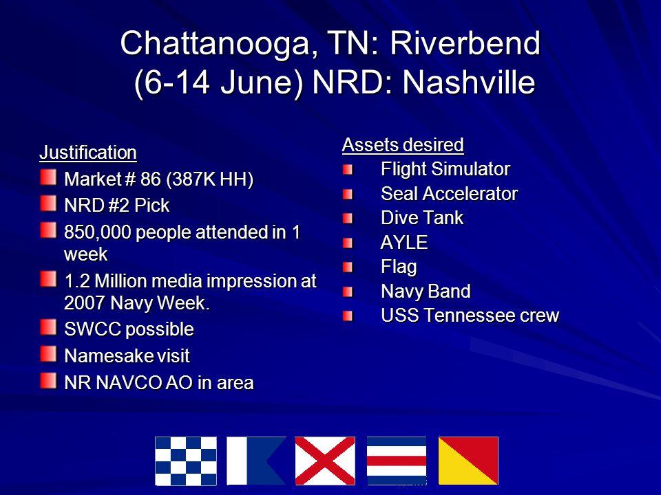 Chattanooga, TN: Riverbend (6-14 June) NRD: Nashville Justification Market # 86 (387K HH) NRD #2 Pick 850,000 people attended in 1 week 1.2 Million media impression at 2007 Navy Week.