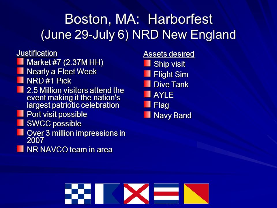 Boston, MA: Harborfest (June 29-July 6) NRD New England Justification Market #7 (2.37M HH)‏ Nearly a Fleet Week NRD #1 Pick 2.5 Million visitors attend the event making it the nation s largest patriotic celebration Port visit possible SWCC possible Over 3 million impressions in 2007 NR NAVCO team in area Assets desired Ship visit Flight Sim Dive Tank AYLEFlag Navy Band