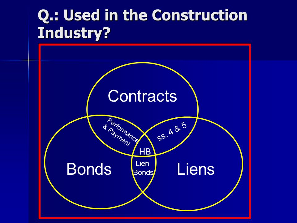 ss. 4 & 5 Performance & Payment Bonds Lien Bonds Liens Contracts HB Q.: Used in the Construction Industry?