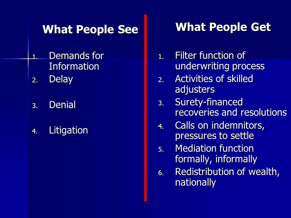 What People See 1. Demands for Information 2. Delay 3. Denial 4. Litigation What People Get 1. Filter function of underwriting process 2. Activities o