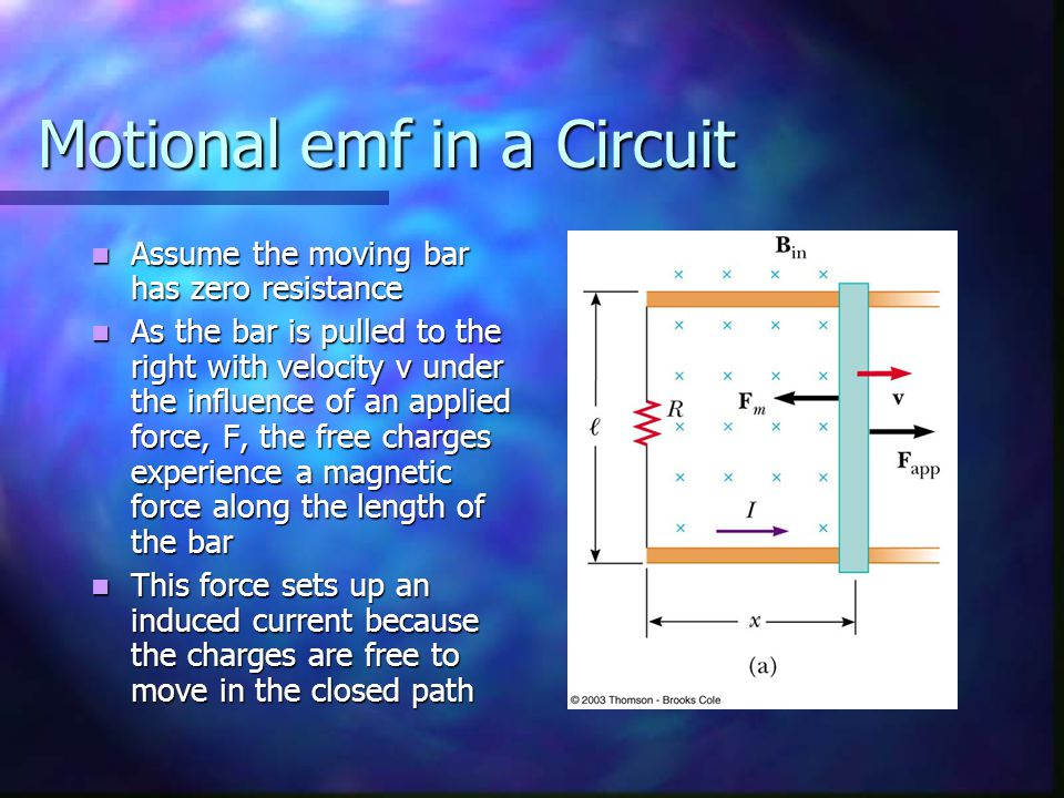 Motional emf in a Circuit Assume the moving bar has zero resistance Assume the moving bar has zero resistance As the bar is pulled to the right with v