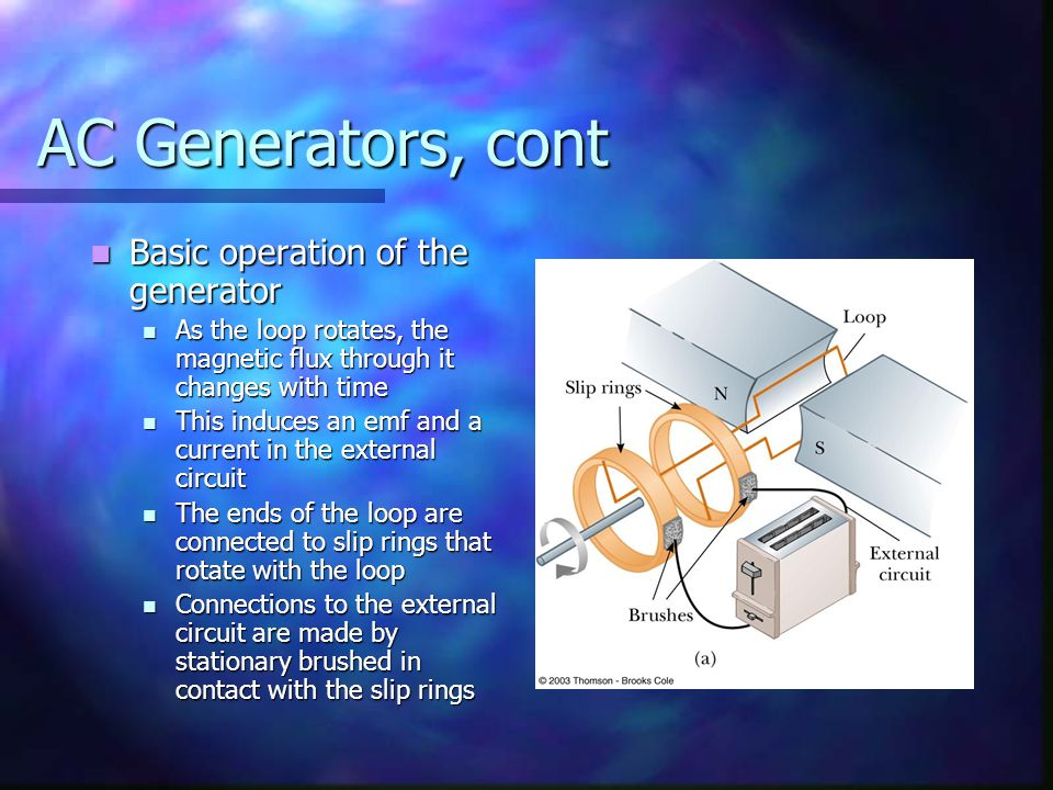 AC Generators, cont Basic operation of the generator Basic operation of the generator As the loop rotates, the magnetic flux through it changes with t