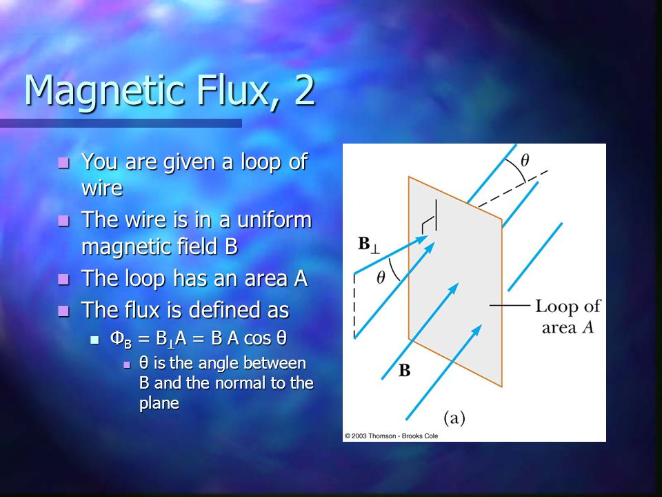 Magnetic Flux, 3 When the field is perpendicular to the plane of the loop, as in a, θ = 0 and Φ B = Φ B, max = BA When the field is parallel to the plane of the loop, as in b, θ = 90° and Φ B = 0 The flux can be negative, for example if θ = 180° SI units of flux are T m² = Wb (Weber)