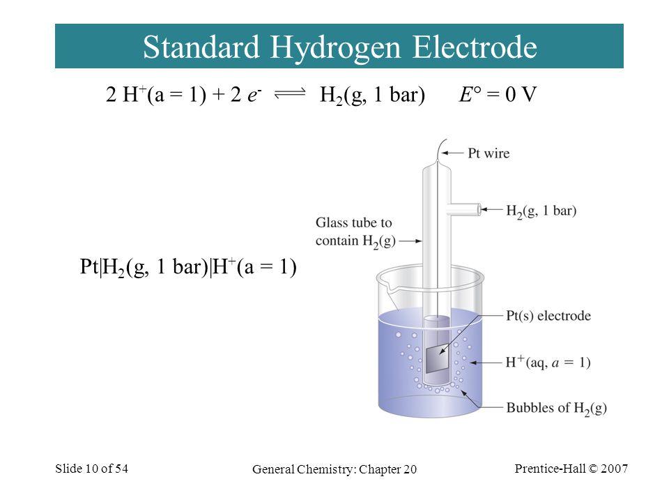 Prentice-Hall © 2007 General Chemistry: Chapter 20 Slide 10 of 54 Standard Hydrogen Electrode 2 H + (a = 1) + 2 e - H 2 (g, 1 bar) E° = 0 V Pt H 2 (g,
