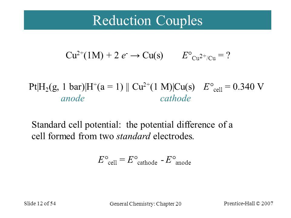 Prentice-Hall © 2007 General Chemistry: Chapter 20 Slide 12 of 54 Reduction Couples Cu 2+ (1M) + 2 e - → Cu(s)E° Cu 2+ /Cu = ? Pt H 2 (g, 1 bar) H + (
