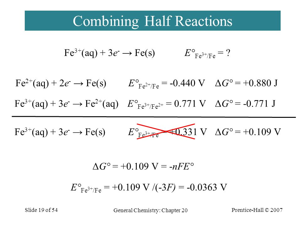Prentice-Hall © 2007 General Chemistry: Chapter 20 Slide 19 of 54 Combining Half Reactions Fe 3+ (aq) + 3e - → Fe(s) E° Fe 3+ /Fe = ? Fe 2+ (aq) + 2e