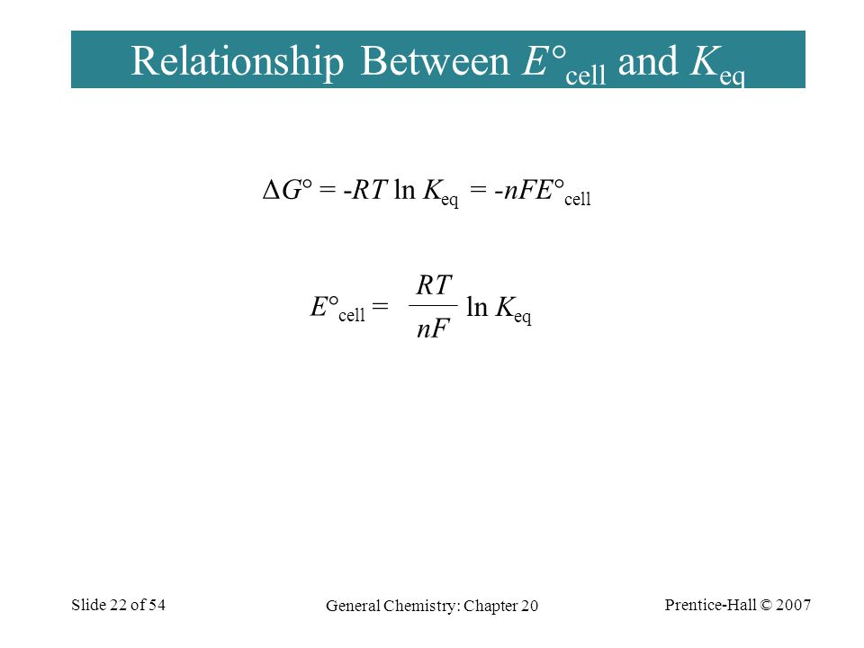 Prentice-Hall © 2007 General Chemistry: Chapter 20 Slide 22 of 54 Relationship Between E° cell and K eq ΔG° = -RT ln K eq = -nFE° cell E° cell = nF RT