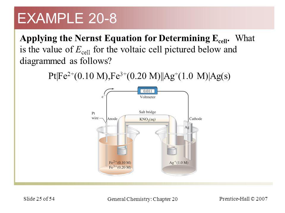 Prentice-Hall © 2007 General Chemistry: Chapter 20 Slide 25 of 54 Pt Fe 2+ (0.10 M),Fe 3+ (0.20 M)  Ag + (1.0 M) Ag(s) Applying the Nernst Equation fo