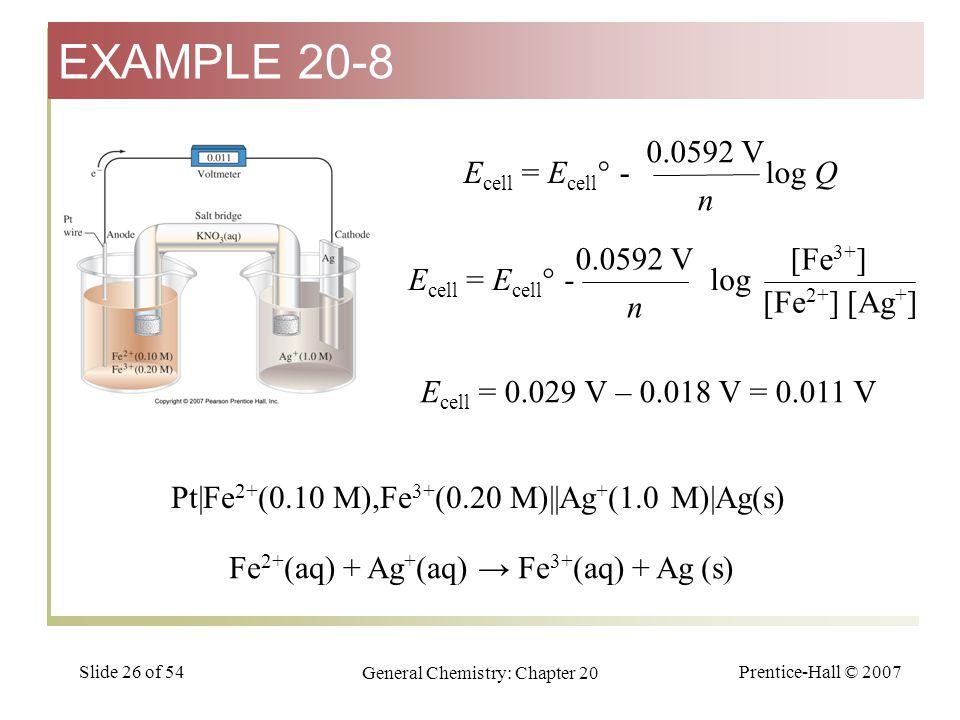 Prentice-Hall © 2007 General Chemistry: Chapter 20 Slide 26 of 54 E cell = E cell ° - log Q n 0.0592 V Pt Fe 2+ (0.10 M),Fe 3+ (0.20 M)  Ag + (1.0 M) 