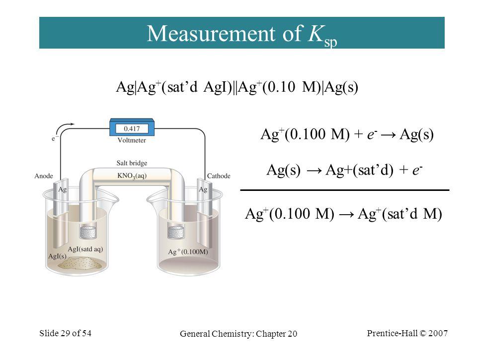 Prentice-Hall © 2007 General Chemistry: Chapter 20 Slide 29 of 54 Measurement of K sp Ag + (0.100 M) → Ag + (sat'd M) Ag Ag + (sat'd AgI)  Ag + (0.10