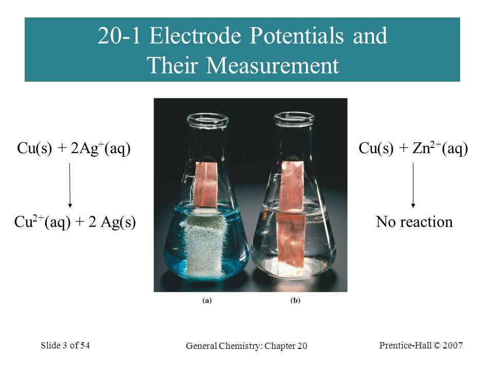 Prentice-Hall © 2007 General Chemistry: Chapter 20 Slide 3 of 54 20-1 Electrode Potentials and Their Measurement Cu(s) + 2Ag + (aq) Cu 2+ (aq) + 2 Ag(