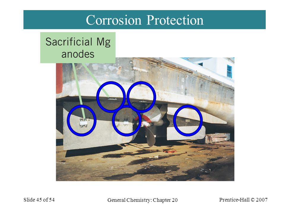 Prentice-Hall © 2007 General Chemistry: Chapter 20 Slide 45 of 54 Corrosion Protection