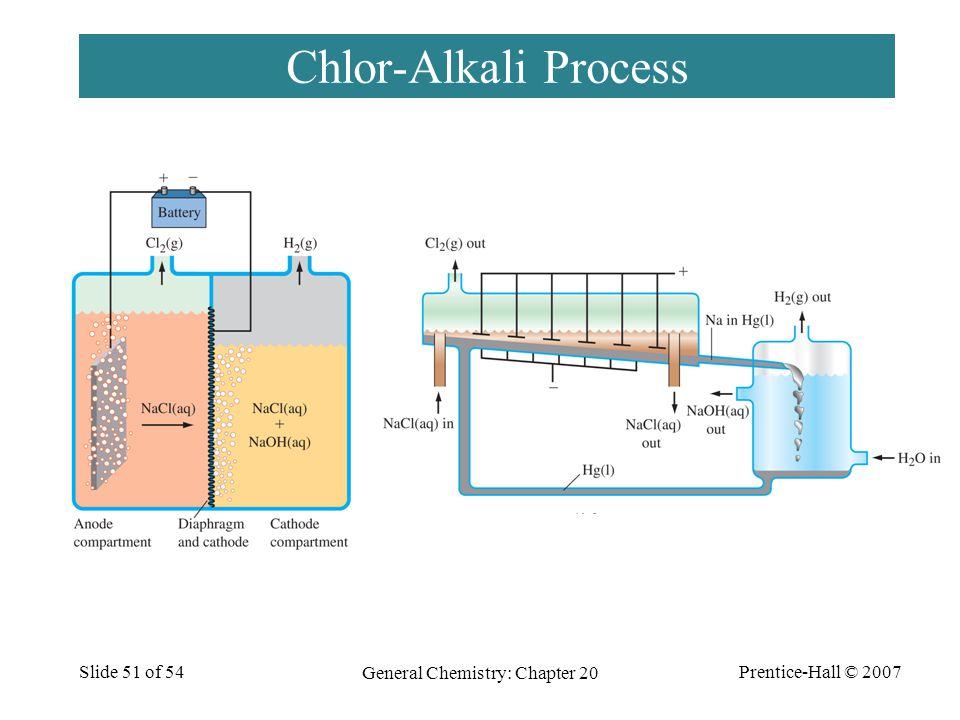 Prentice-Hall © 2007 General Chemistry: Chapter 20 Slide 51 of 54 Chlor-Alkali Process