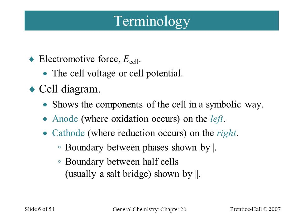 Prentice-Hall © 2007 General Chemistry: Chapter 20 Slide 6 of 54 Terminology  Electromotive force, E cell.  The cell voltage or cell potential.  Ce