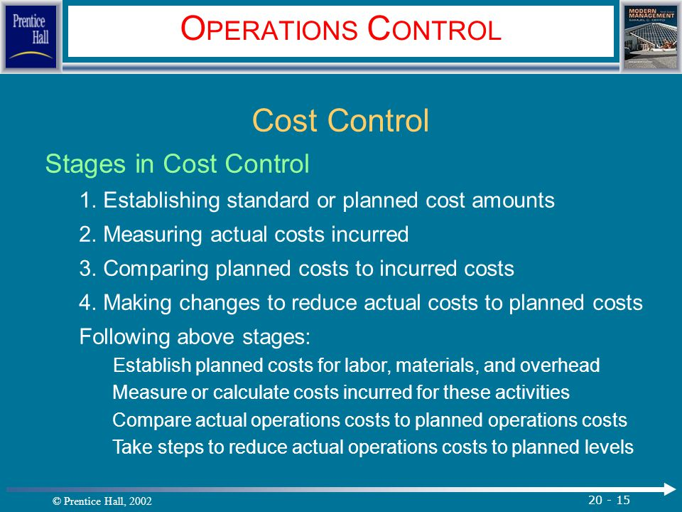 © Prentice Hall, 2002 20 - 15 O PERATIONS C ONTROL Cost Control Stages in Cost Control 1. Establishing standard or planned cost amounts 2. Measuring a