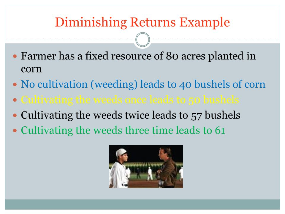 Diminishing Returns Example Farmer has a fixed resource of 80 acres planted in corn No cultivation (weeding) leads to 40 bushels of corn Cultivating the weeds once leads to 50 bushels Cultivating the weeds twice leads to 57 bushels Cultivating the weeds three time leads to 61