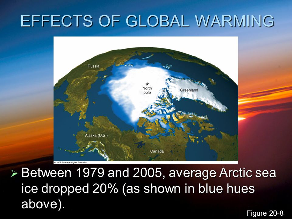 EFFECTS OF GLOBAL WARMING  Between 1979 and 2005, average Arctic sea ice dropped 20% (as shown in blue hues above). Figure 20-8