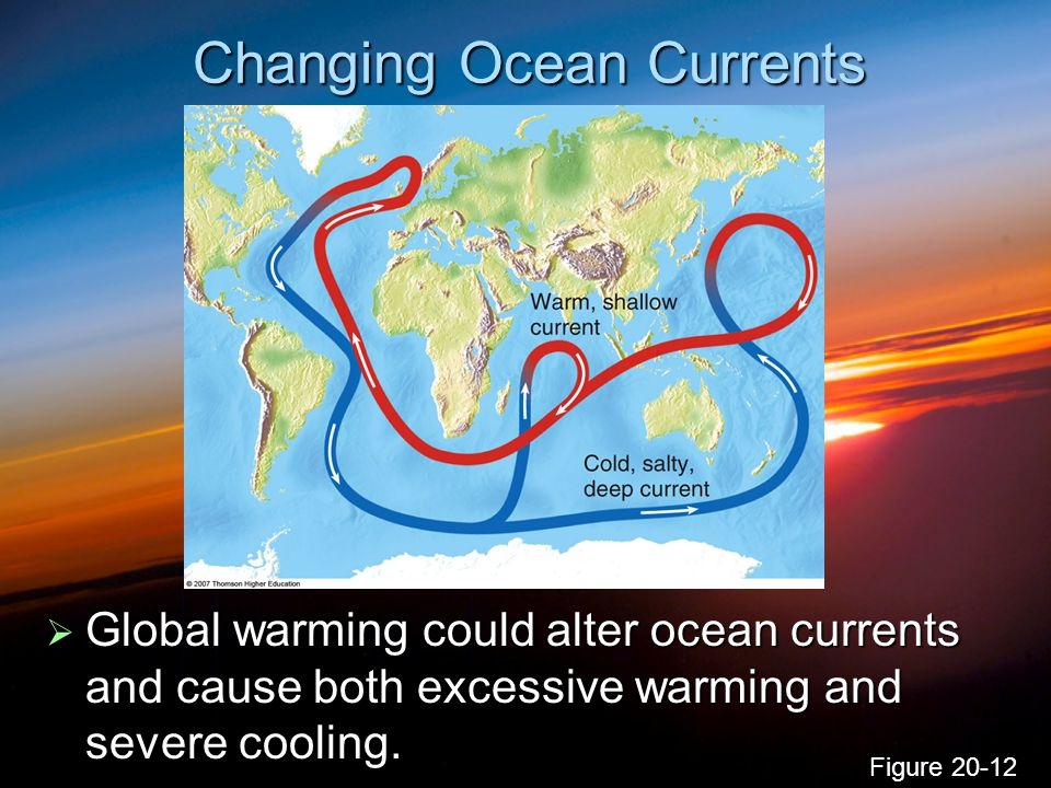 Changing Ocean Currents  Global warming could alter ocean currents and cause both excessive warming and severe cooling. Figure 20-12