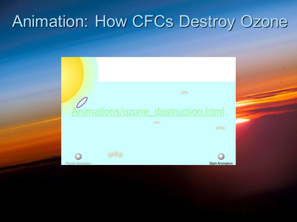 Animation: How CFCs Destroy Ozone Animations/ozone_destruction.html