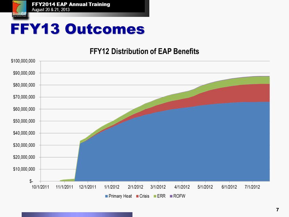 FFY2014 EAP Annual Training August 20 & 21, 2013 FFY2014 EAP Annual Training August 20 & 21, 2013 FFY13 Outcomes 7