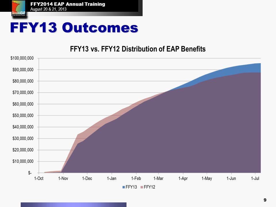 FFY2014 EAP Annual Training August 20 & 21, 2013 FFY2014 EAP Annual Training August 20 & 21, 2013 FFY13 Outcomes 9
