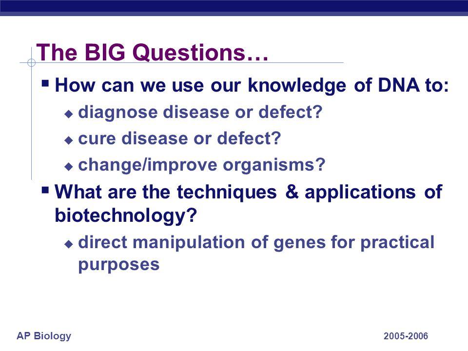 AP Biology 2005-2006 Chapter 20. Biotechnology: DNA Technology & Genomics