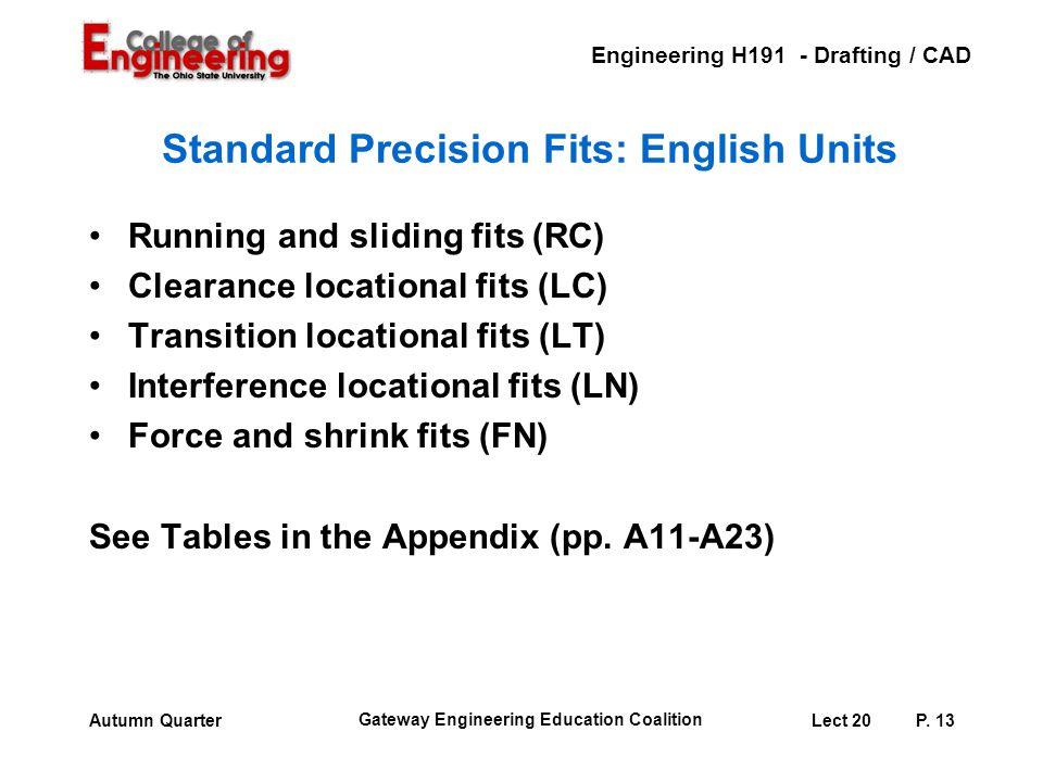Engineering H191 - Drafting / CAD Gateway Engineering Education Coalition Lect 20P. 13Autumn Quarter Standard Precision Fits: English Units Running an