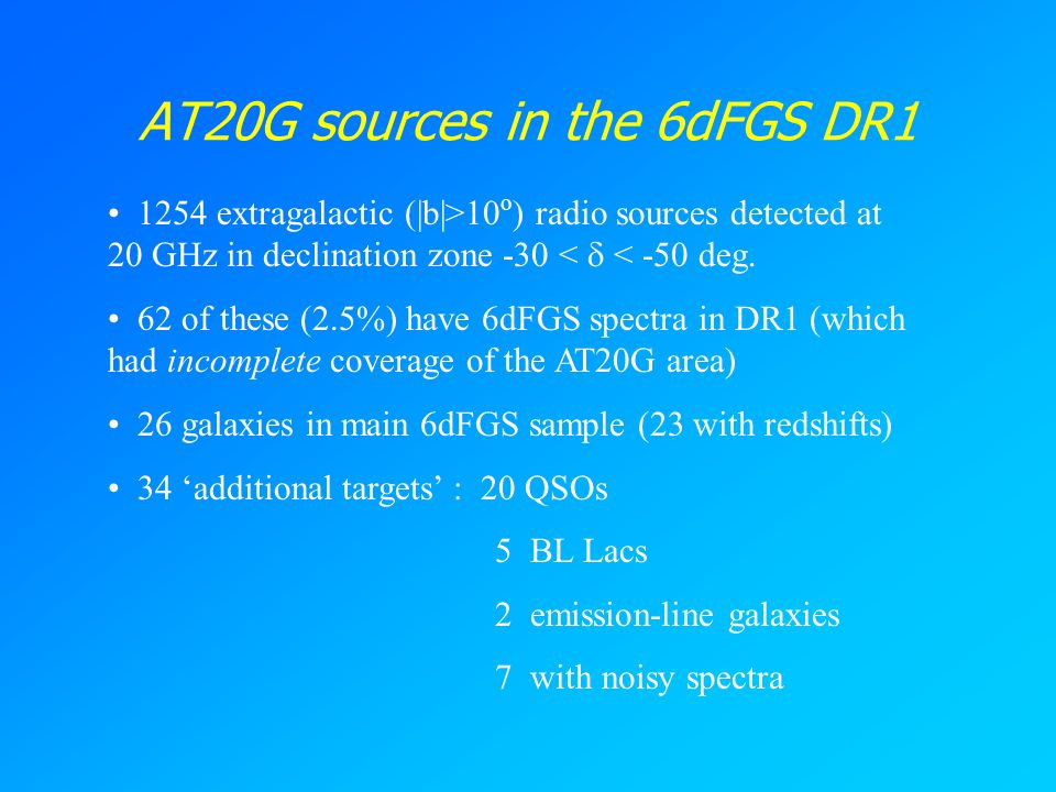 AT20G sources in the 6dFGS DR1 1254 extragalactic (|b|>10 o ) radio sources detected at 20 GHz in declination zone -30 <  < -50 deg.