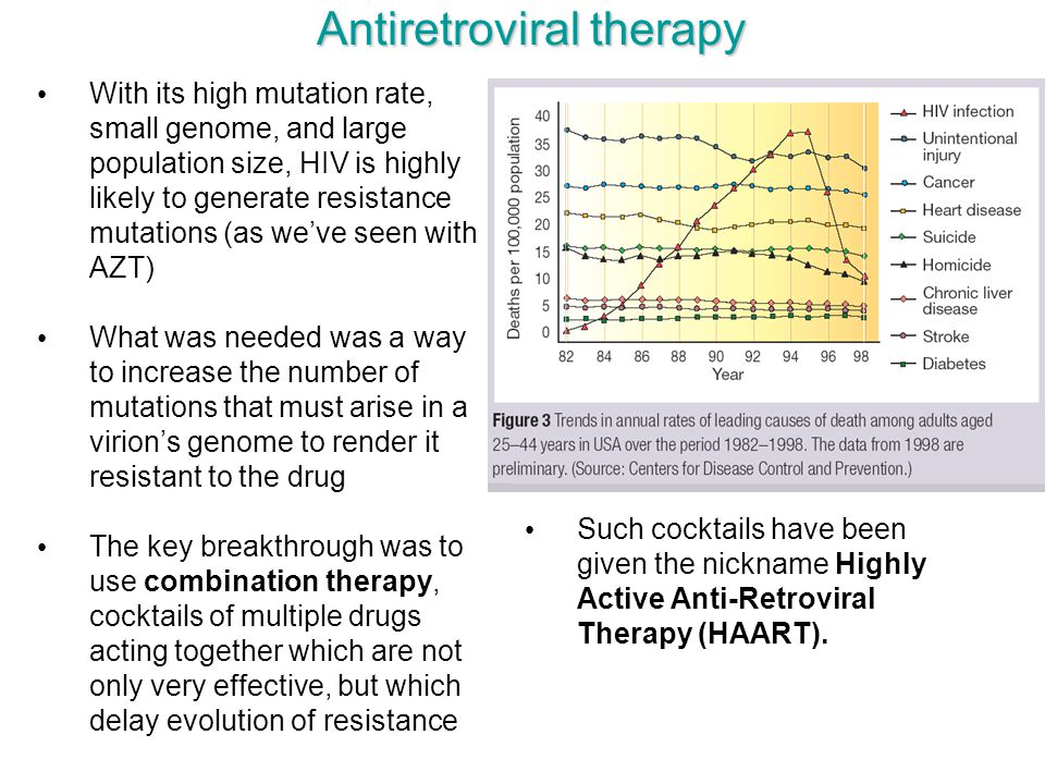 Antiretroviral therapy With its high mutation rate, small genome, and large population size, HIV is highly likely to generate resistance mutations (as