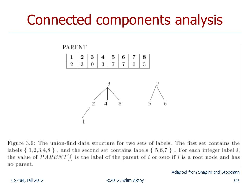 CS 484, Fall 2012©2012, Selim Aksoy69 Connected components analysis Adapted from Shapiro and Stockman